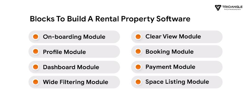 Checklist To Develop Best Rental Property Software