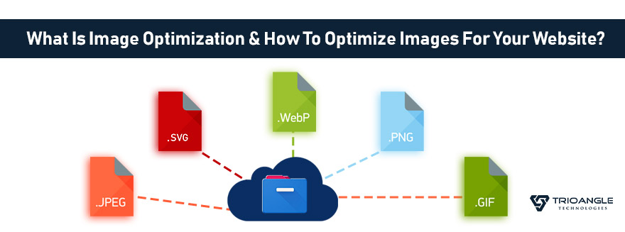 What Is Image Optimization & How To Optimize Images For Your
